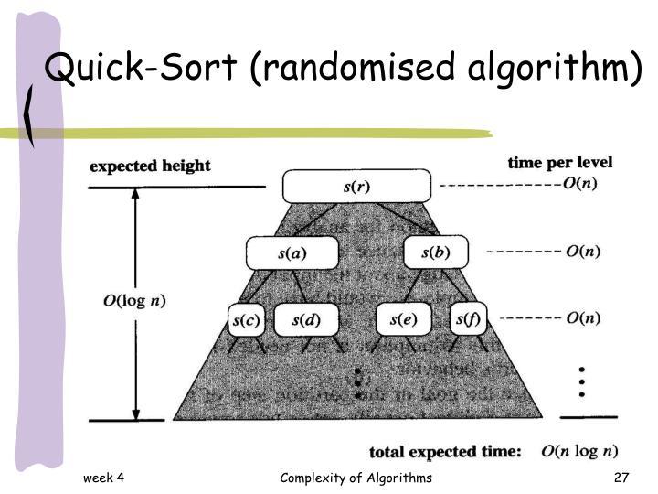 Quick-Sort (randomised algorithm)
