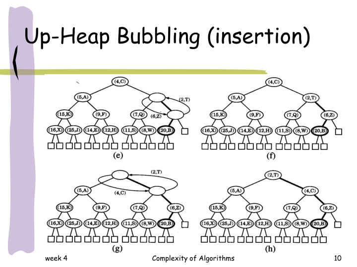 Up-Heap Bubbling (insertion)