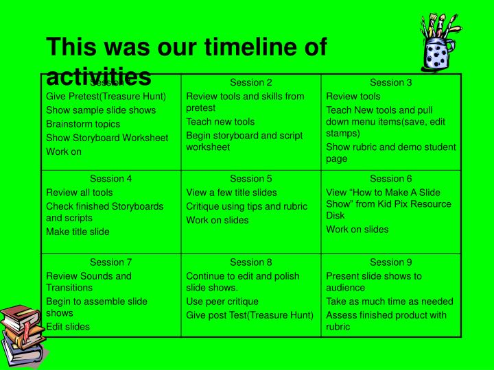 This was our timeline of activities