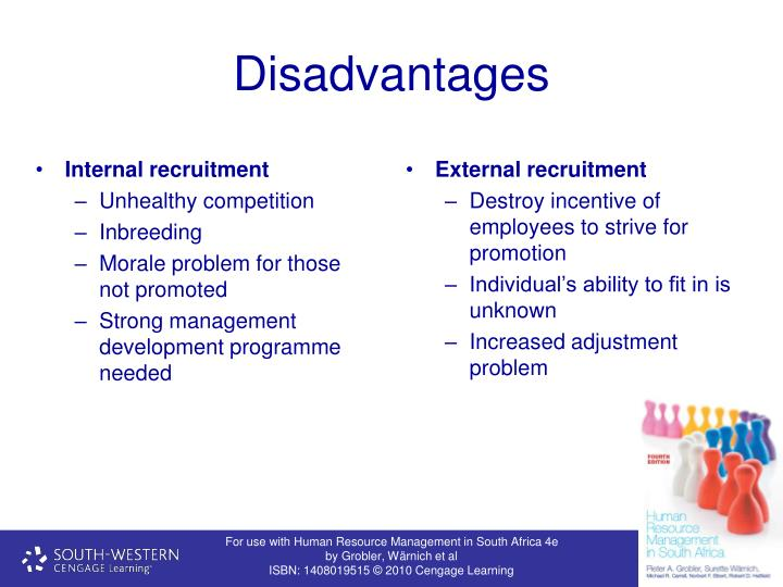 disadvantages of internal recruitment