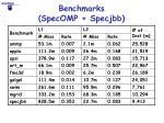 benchmarks specomp specjbb