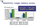 sensitivity longer memory access