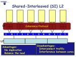 shared interleaved si l2