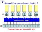 shared processor based split l2