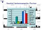 spatial heterogeneity factor