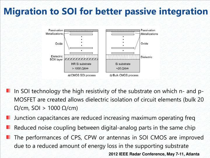 Migration to SOI for better passive integration