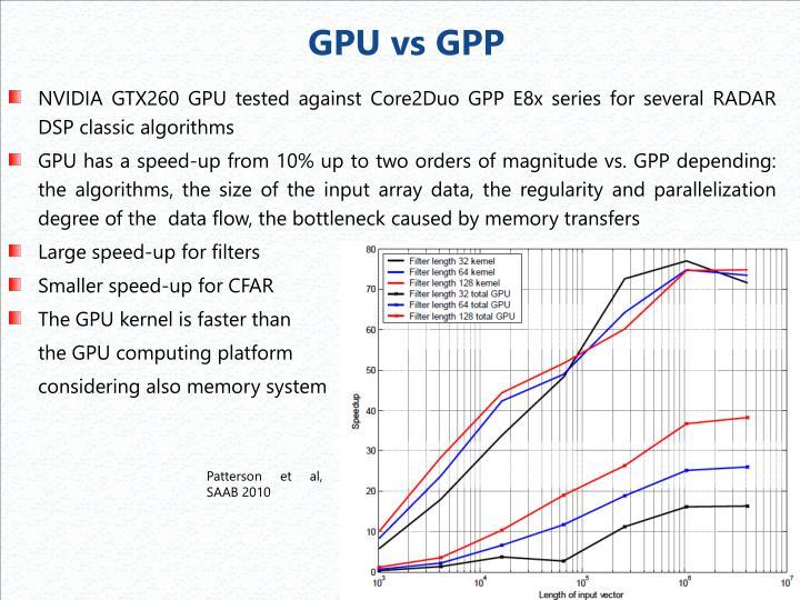GPU vs GPP