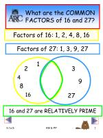 what are the common factors of 16 and 27