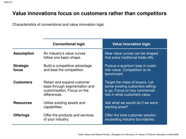 value innovation the strategic logic of Value innovation: the strategic logic of high growth  w chan kim and renée  mauborgne from insead study how innovative companies break free from the.