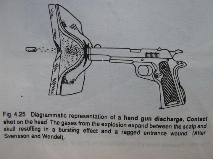 Rifled weapon contact shot