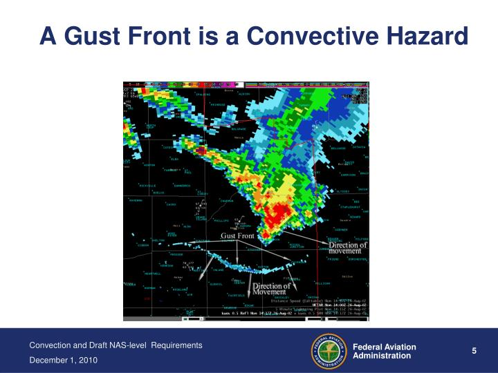 A Gust Front is a Convective Hazard