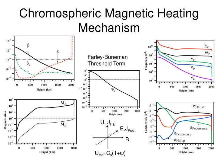 Chromospheric Magnetic Heating Mechanism