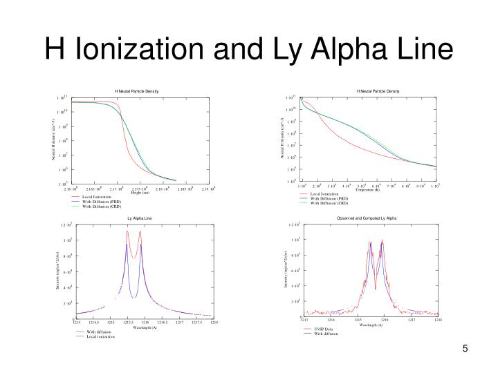 H Ionization and Ly Alpha Line
