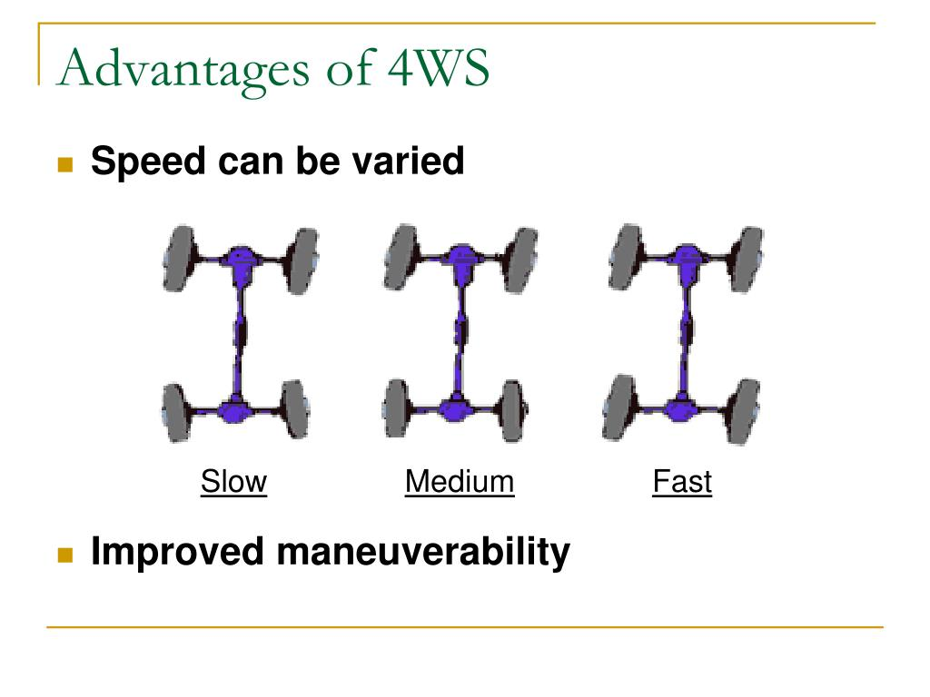 Four wheel steering system ppt download music