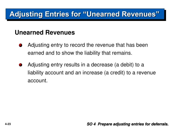 "Adjusting Entries for ""Unearned Revenues"""
