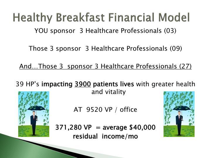 Healthy Breakfast Financial Model