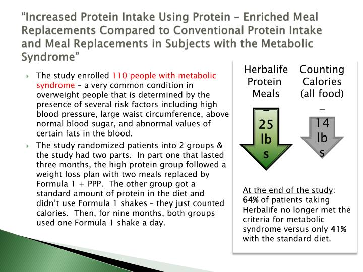 """""""Increased Protein Intake Using Protein – Enriched Meal Replacements Compared to Conventional Protein Intake and Meal Replacements in Subjects with the Metabolic Syndrome"""""""