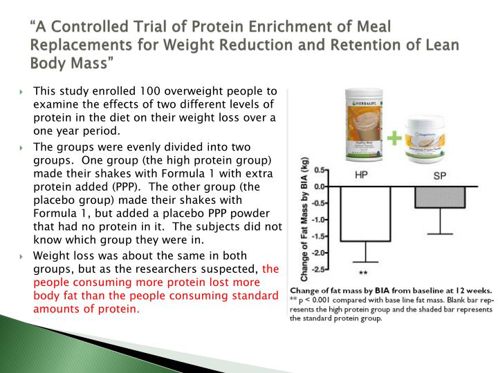 """""""A Controlled Trial of Protein Enrichment of Meal Replacements for Weight Reduction and Retention of Lean Body Mass"""""""