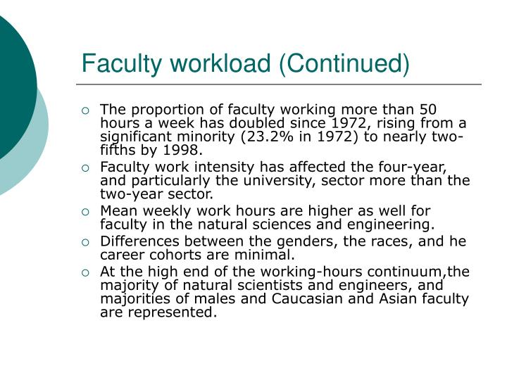 Faculty workload (Continued)