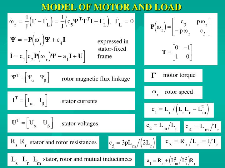 MODEL OF MOTOR AND LOAD