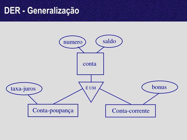 DER - Generalização