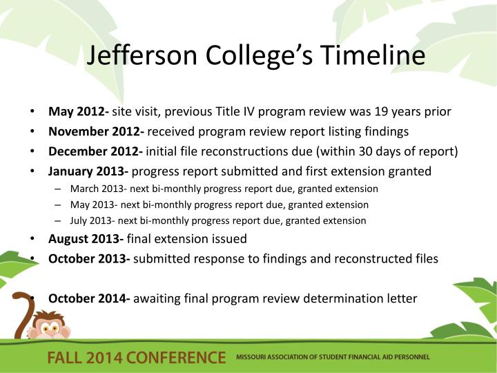 Jefferson College's Timeline