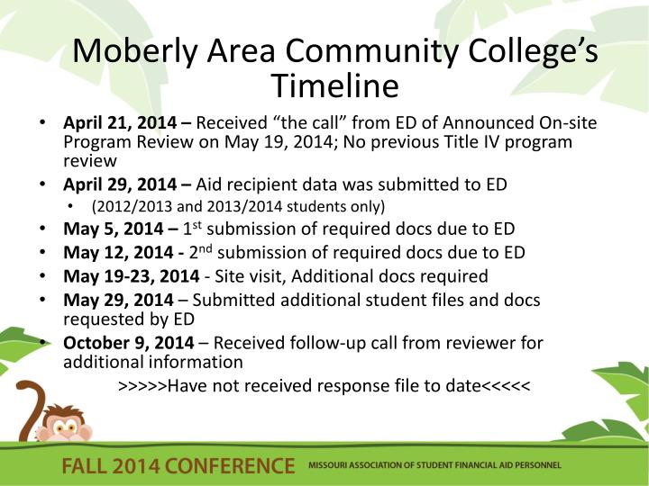 Moberly Area Community College's  Timeline
