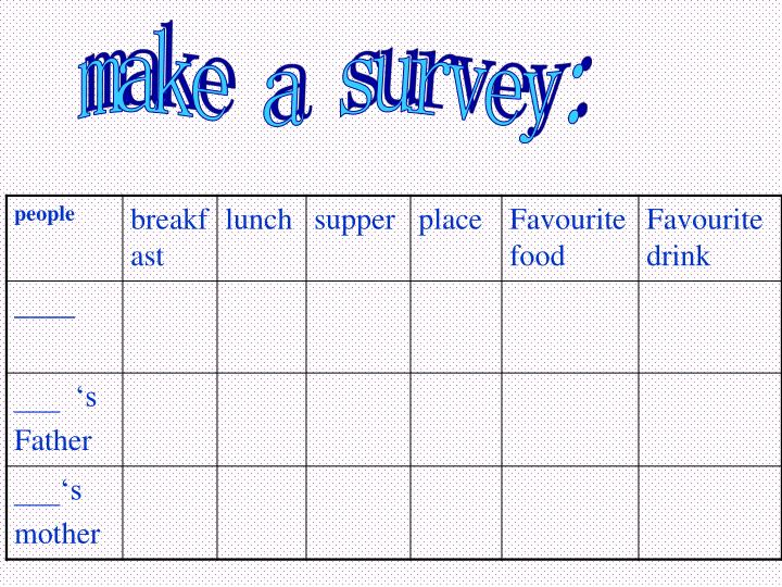 make a survey: