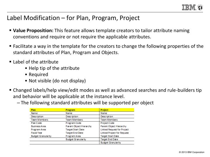 Label Modification – for Plan, Program, Project