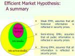 efficient market hypothesis a summary