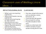 classroom uses of weblogs more ideas