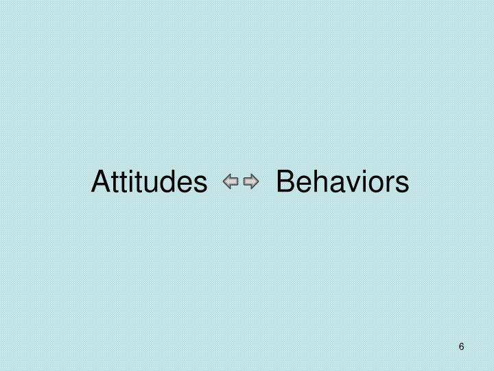 Attitudes        Behaviors