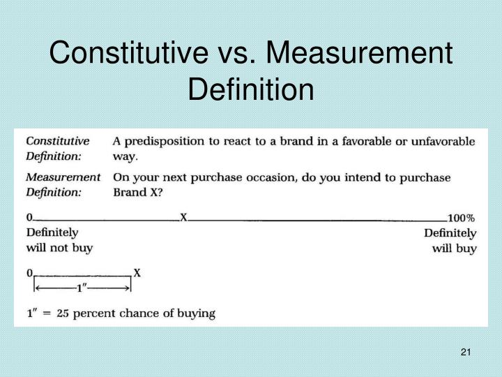 Constitutive vs. Measurement Definition