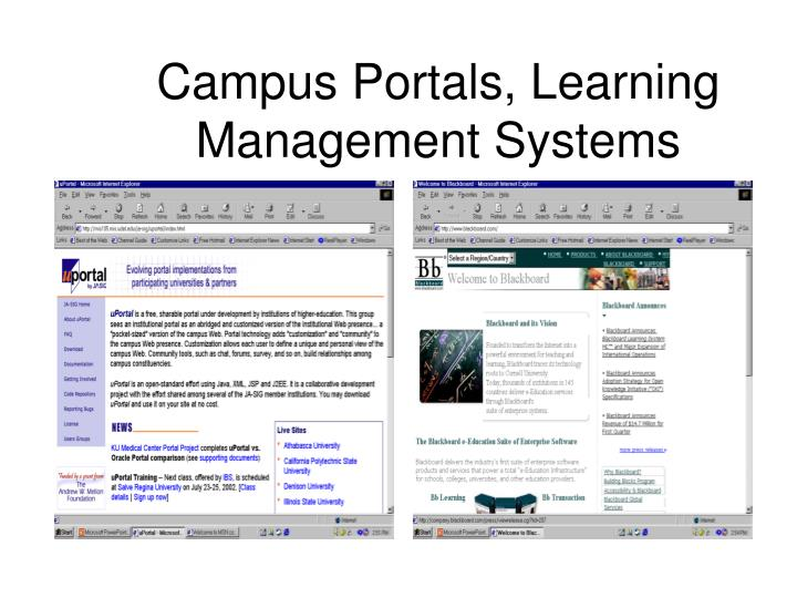 Campus Portals, Learning Management Systems