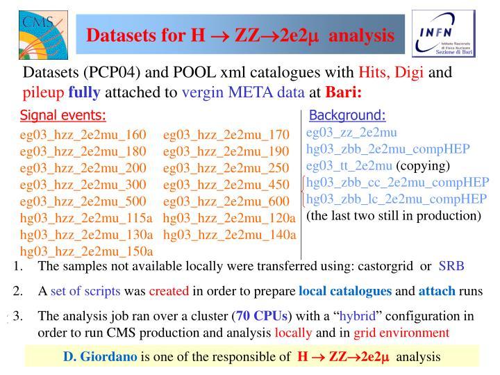 Datasets for H