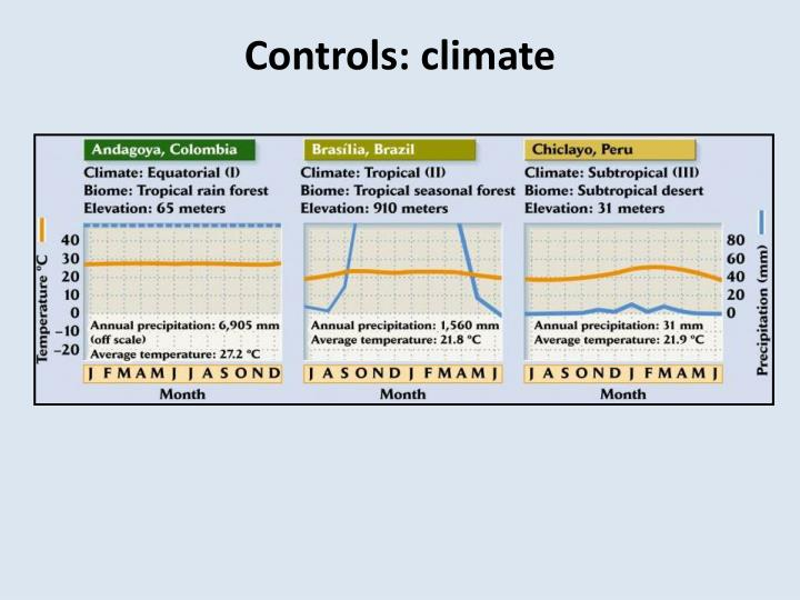 controls climate n.