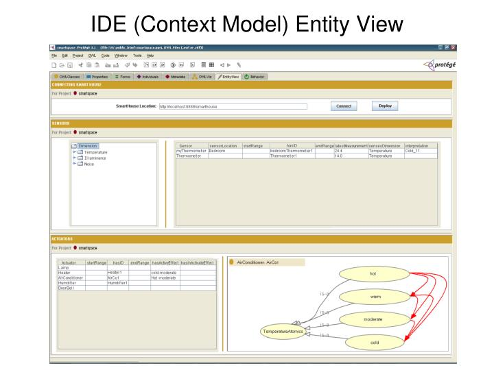 IDE (Context Model) Entity View