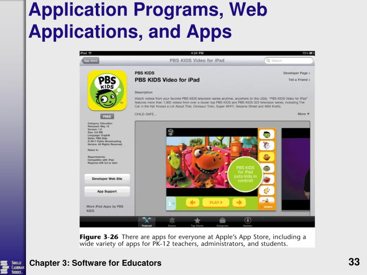 Application Programs, Web Applications, and Apps