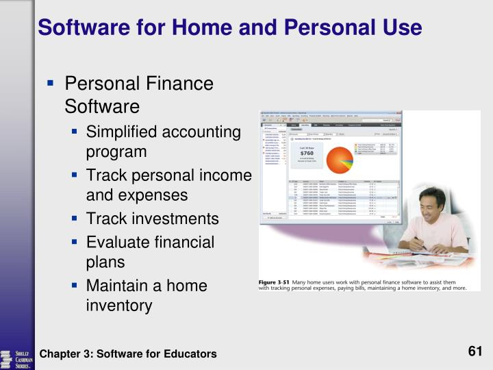 Software for Home and Personal Use