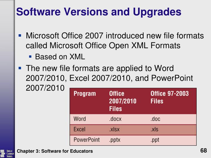 Software Versions and Upgrades