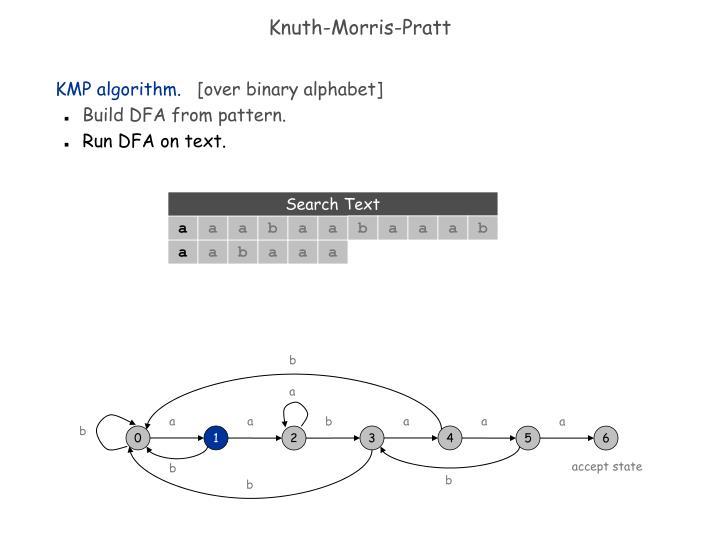 Knuth morris pratt1