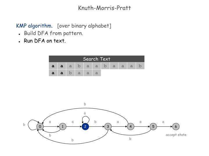 Knuth morris pratt2