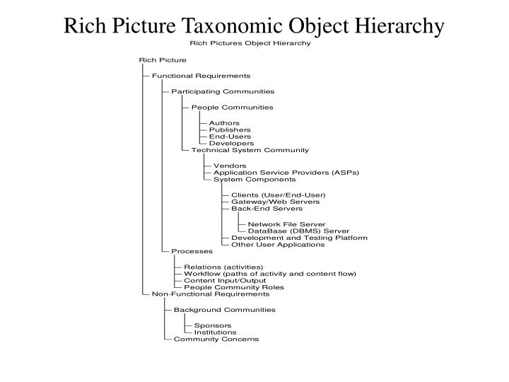 Rich Picture Taxonomic Object Hierarchy