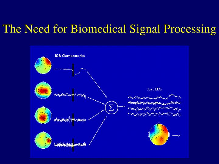 The Need for Biomedical Signal Processing
