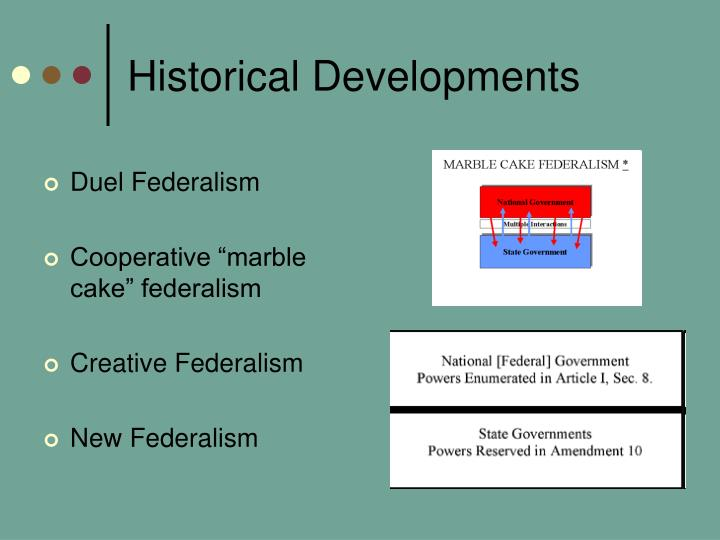 history and development of federalism R42 history of federalism drpalmerhistory loading  the development of federalism - duration: 12:16 alex drake mamie hall 1,361 views 12:16.