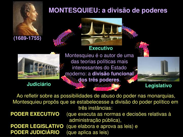 MONTESQUIEU: a divisão de poderes