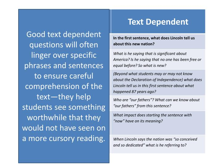 Good text dependent questions will often linger over specific phrases and sentences to ensure careful comprehension of the text—they help students see something worthwhile that they would not have seen on a more cursory reading.