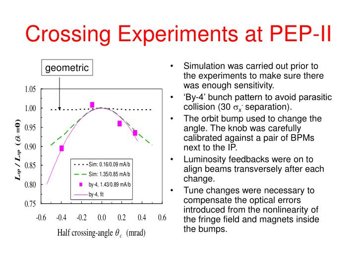 Crossing Experiments at PEP-II