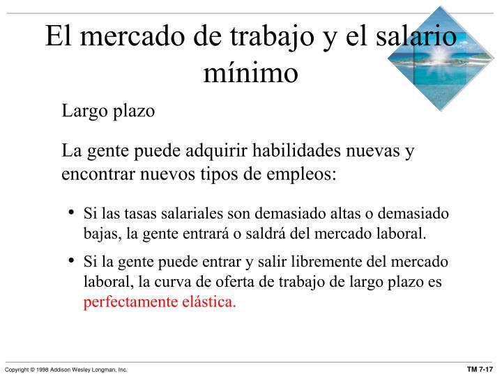 El mercado de trabajo y el salario mínimo