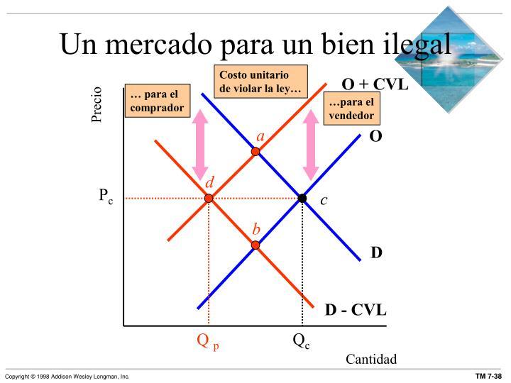 O + CVL